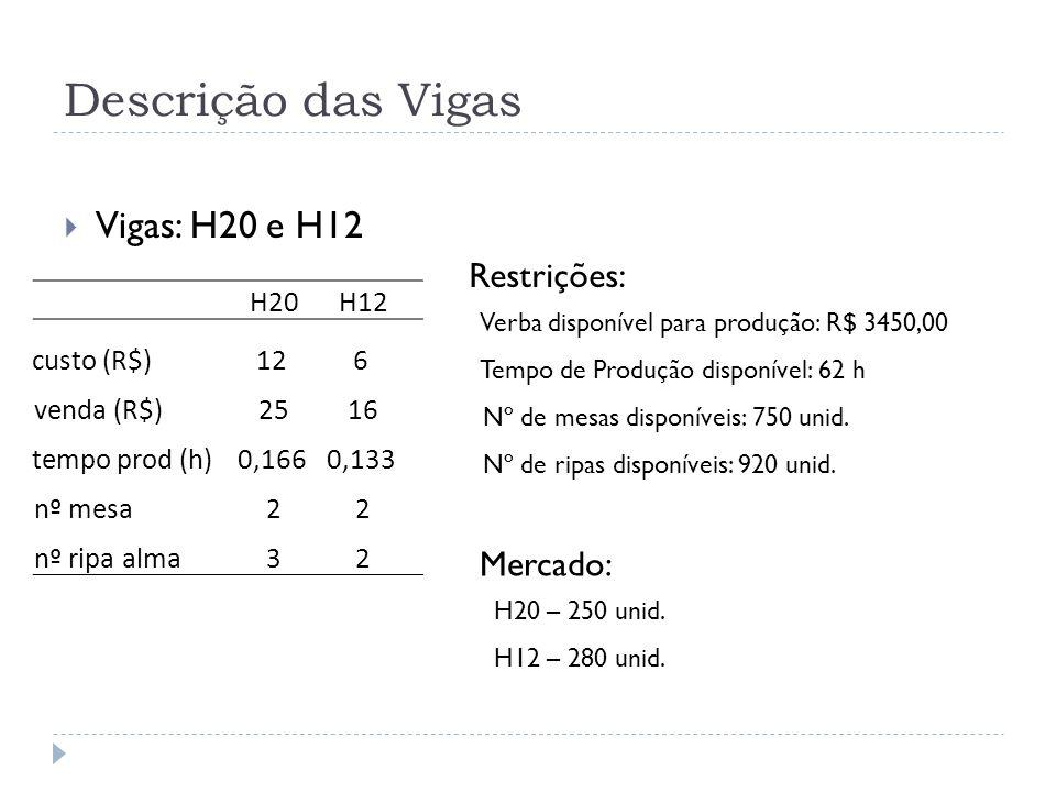 Descrição das Vigas Vigas: H20 e H12 Restrições: Mercado: H20 H12