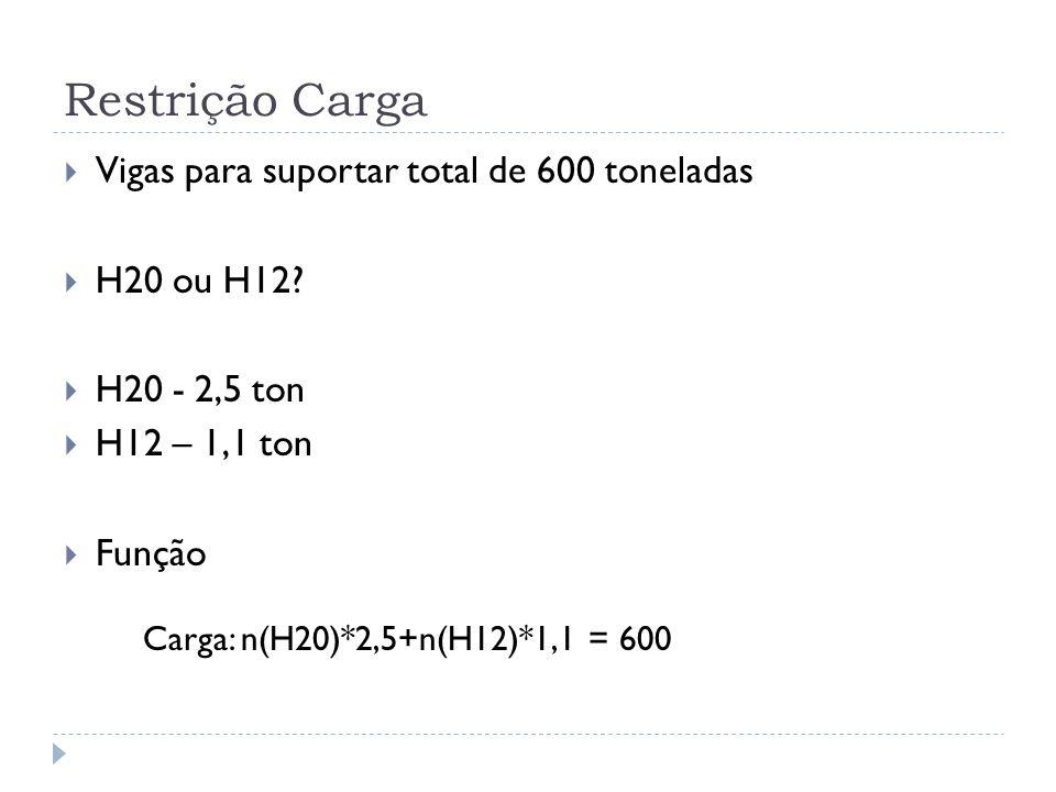 Restrição Carga Vigas para suportar total de 600 toneladas H20 ou H12