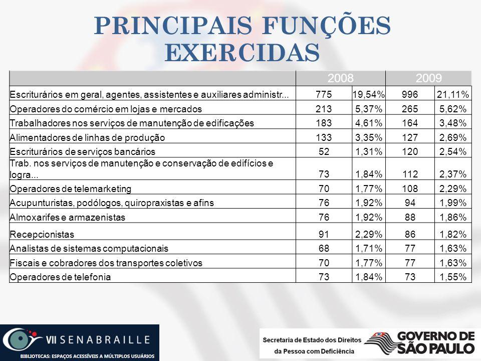 PRINCIPAIS FUNÇÕES EXERCIDAS