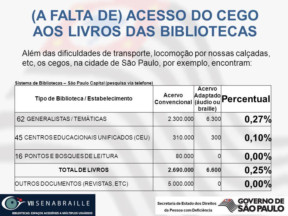 (a falta de) acesso do cego aos livros das bibliotecas