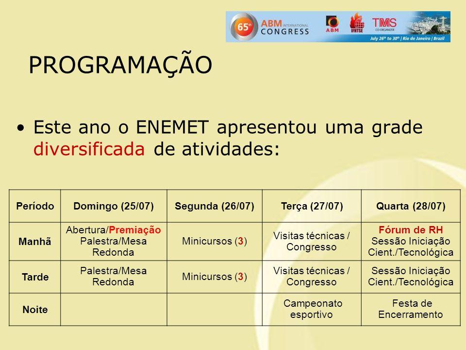 PROGRAMAÇÃO Este ano o ENEMET apresentou uma grade diversificada de atividades: Período. Domingo (25/07)