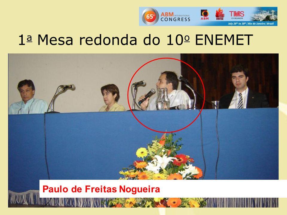 1a Mesa redonda do 10o ENEMET