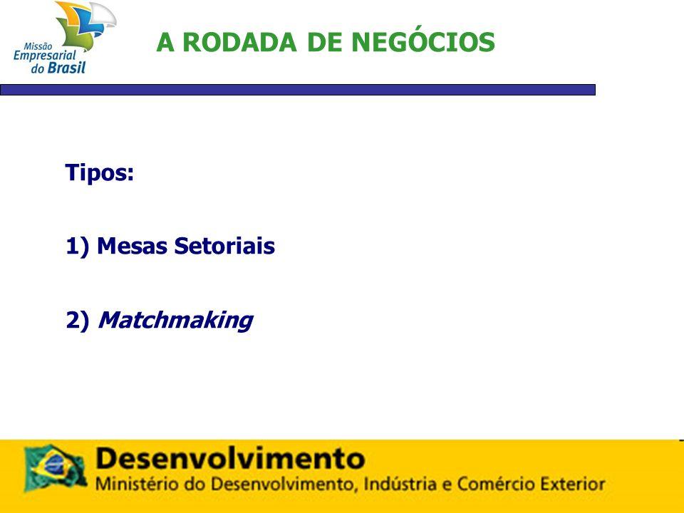A RODADA DE NEGÓCIOS Tipos: 1) Mesas Setoriais 2) Matchmaking