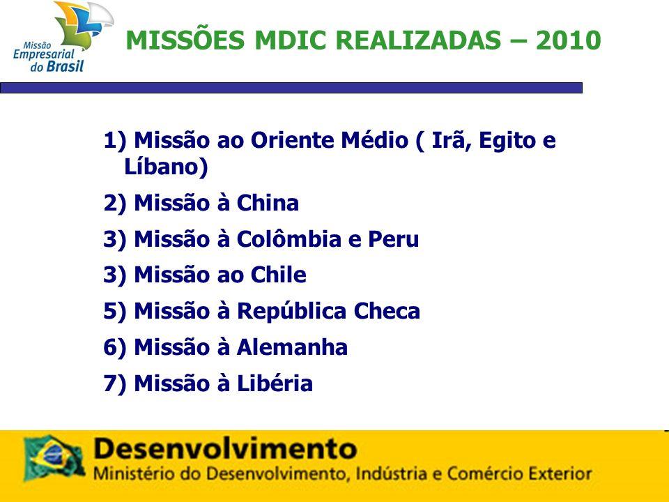 MISSÕES MDIC REALIZADAS – 2010
