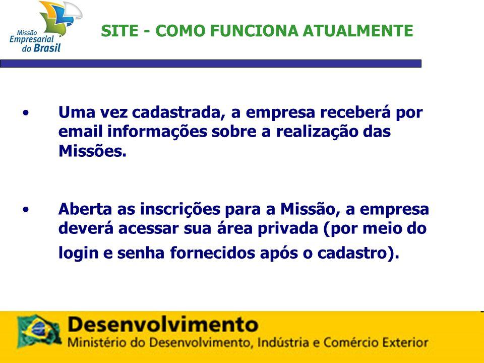 SITE - COMO FUNCIONA ATUALMENTE