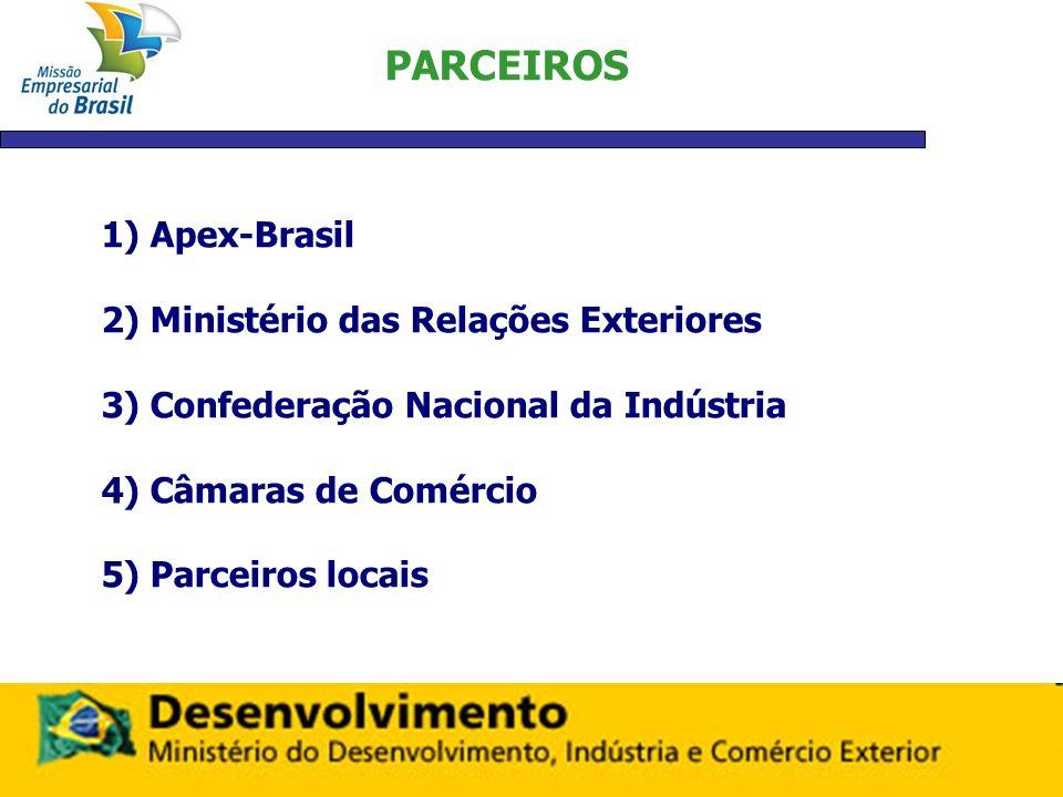 PARCEIROS 1) Apex-Brasil 2) Ministério das Relações Exteriores