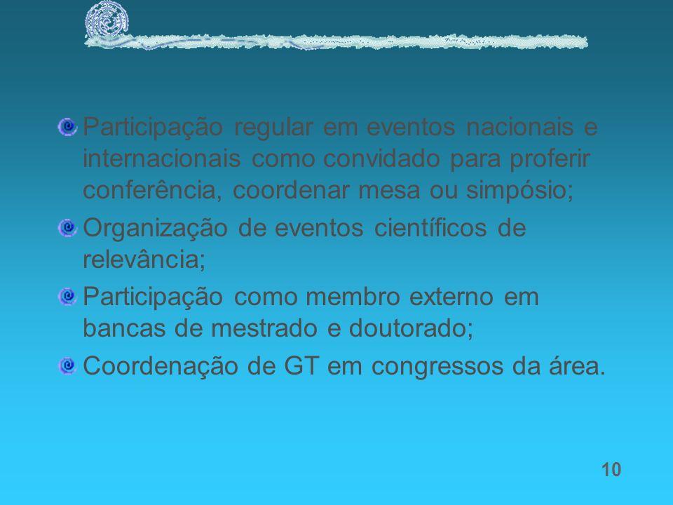 Participação regular em eventos nacionais e internacionais como convidado para proferir conferência, coordenar mesa ou simpósio;
