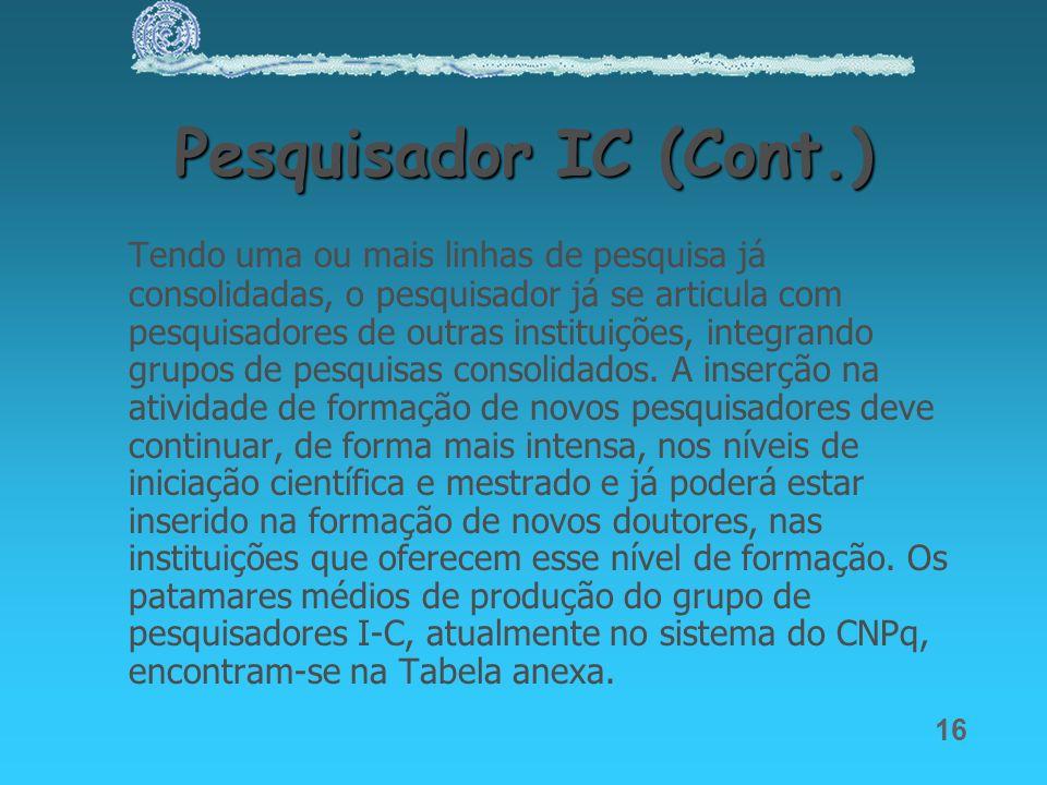 Pesquisador IC (Cont.)
