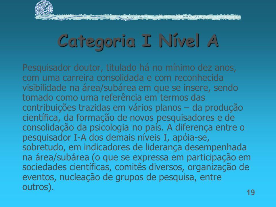 Categoria I Nível A