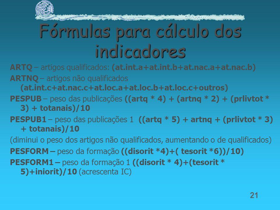 Fórmulas para cálculo dos indicadores