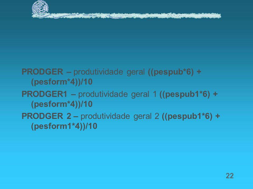 PRODGER – produtividade geral ((pespub*6) + (pesform*4))/10