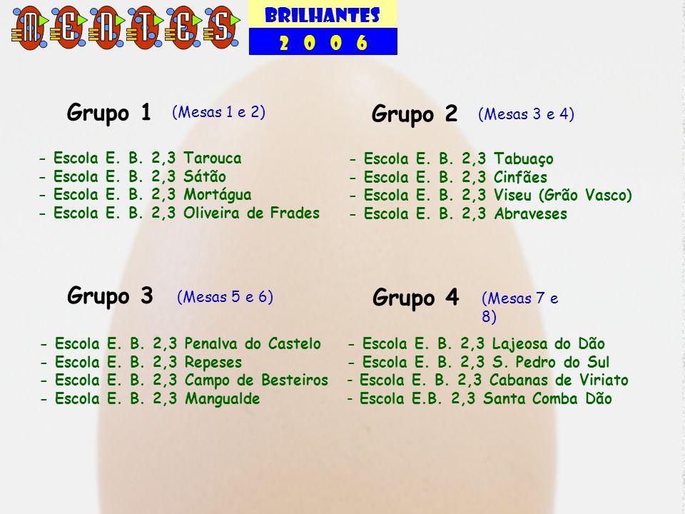 Grupo 1 Grupo 2 Grupo 3 Grupo 4 BRILHANTES 2 0 0 6 (Mesas 1 e 2)