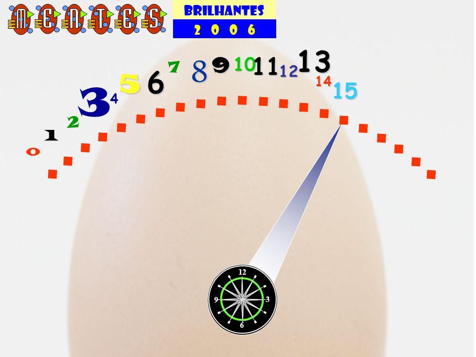 BRILHANTES 2 0 0 6 . 13 8 9 10 11 7 12 6 5 14 3 15 4 2 1 12 9 3 6