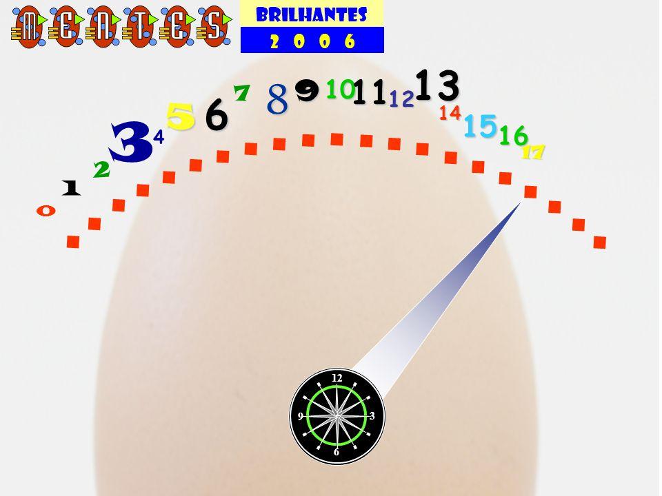 BRILHANTES 2 0 0 6 . 13 8 9 10 11 7 12 6 5 14 3 15 16 4 17 2 1 12 9 3 6