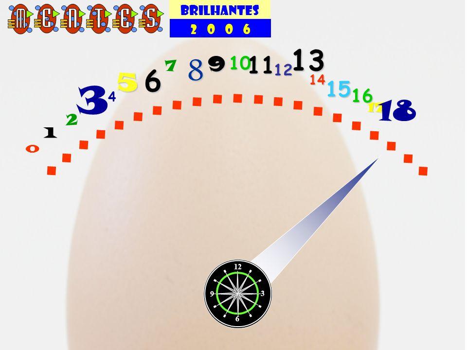 BRILHANTES 2 0 0 6 . 13 8 9 10 11 7 12 6 5 14 3 15 16 4 18 17 2 1 12 9 3 6