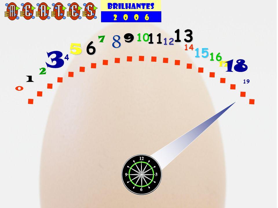 BRILHANTES 2 0 0 6 . 13 8 9 10 11 7 12 6 5 14 3 15 16 4 18 17 2 1 19 12 9 3 6