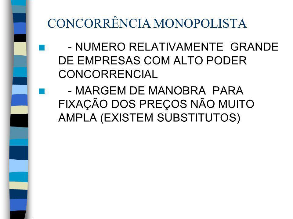 CONCORRÊNCIA MONOPOLISTA