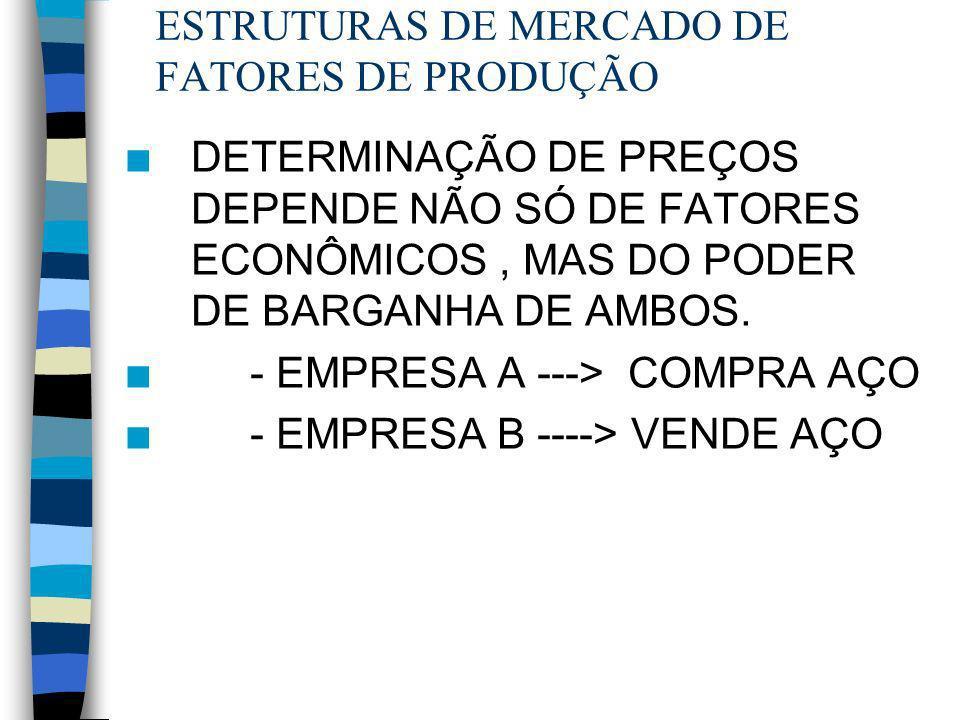 ESTRUTURAS DE MERCADO DE FATORES DE PRODUÇÃO