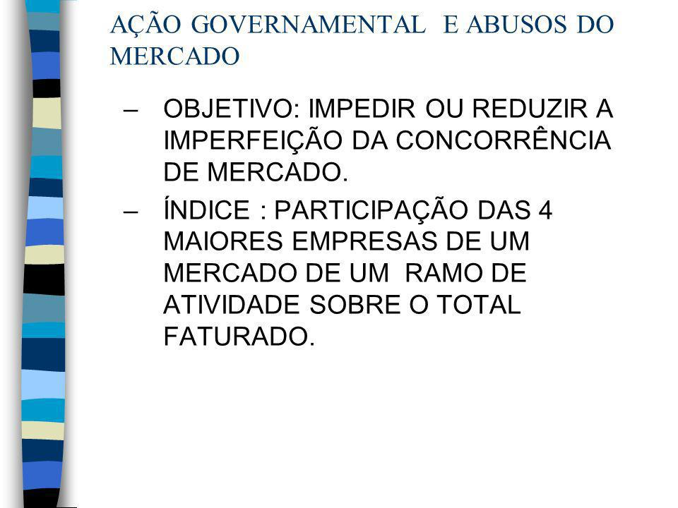 AÇÃO GOVERNAMENTAL E ABUSOS DO MERCADO
