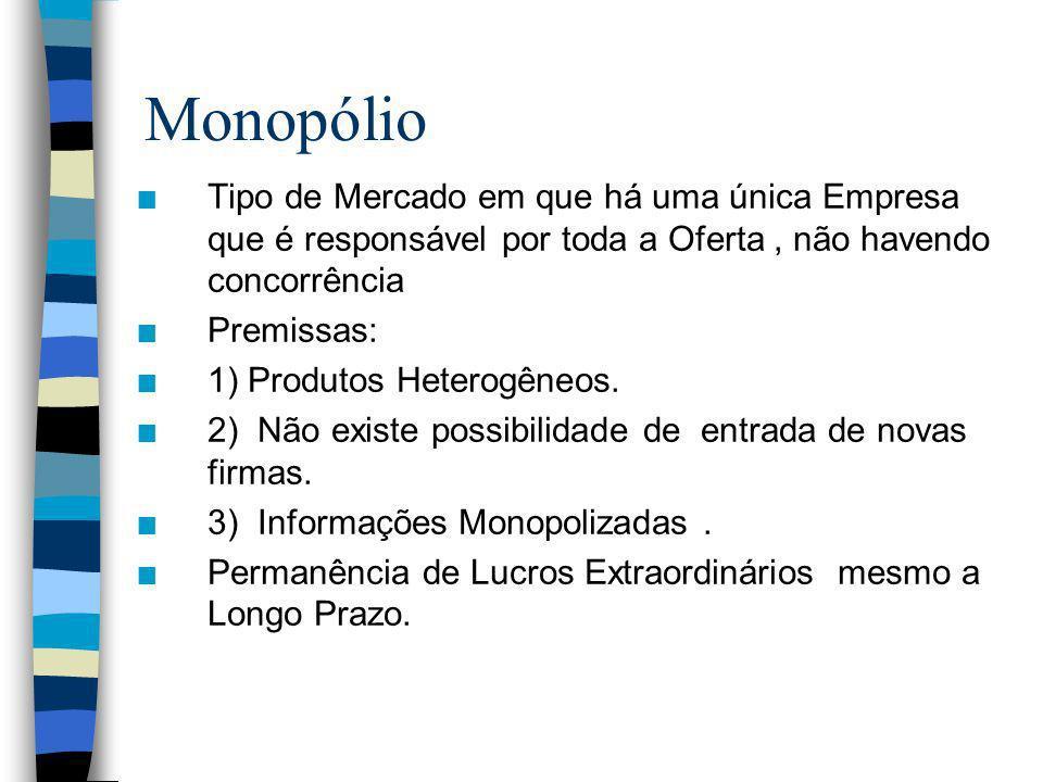 Monopólio Tipo de Mercado em que há uma única Empresa que é responsável por toda a Oferta , não havendo concorrência.