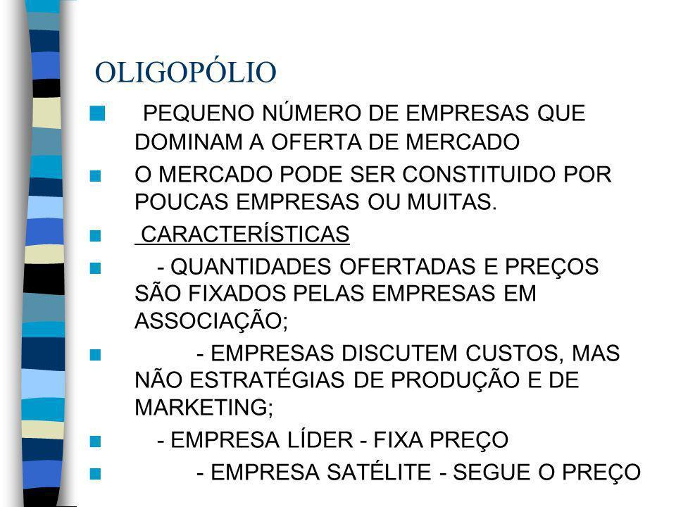 OLIGOPÓLIO PEQUENO NÚMERO DE EMPRESAS QUE DOMINAM A OFERTA DE MERCADO