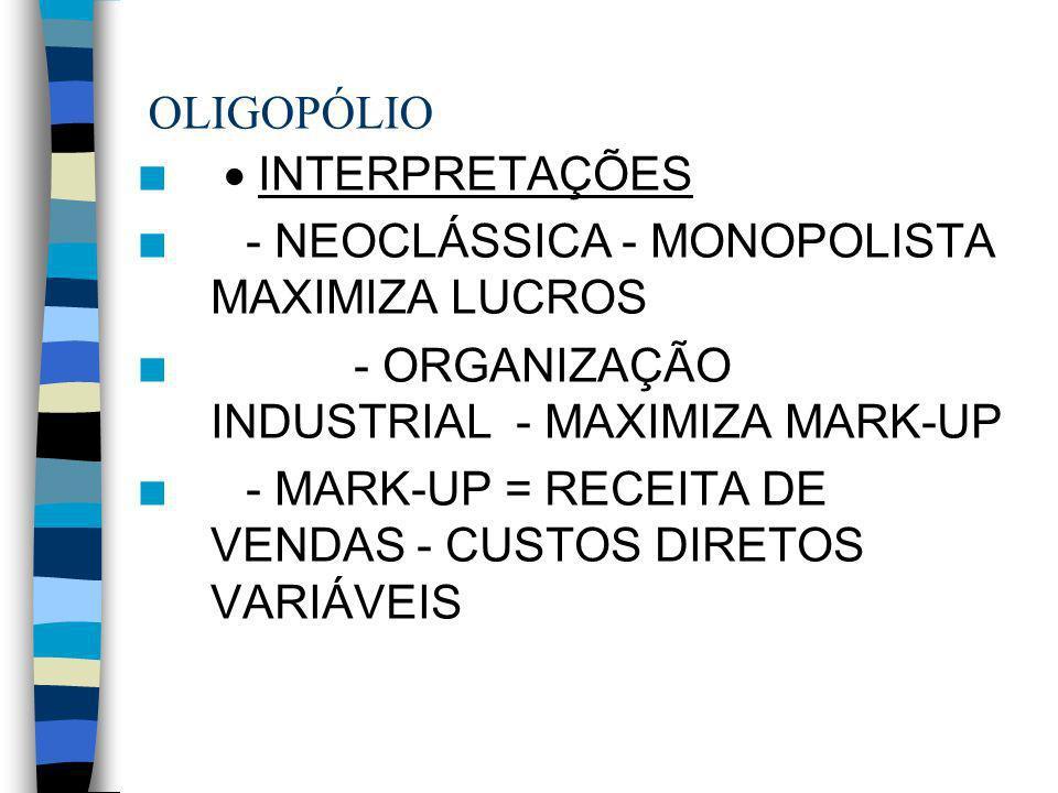 OLIGOPÓLIO  INTERPRETAÇÕES