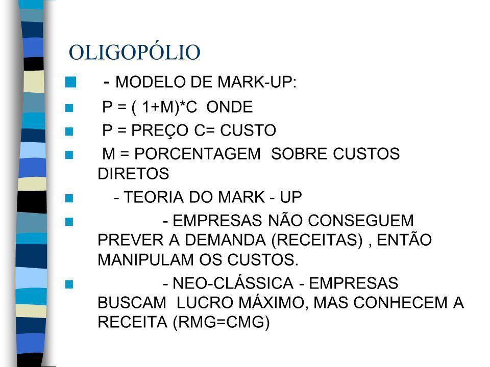OLIGOPÓLIO - MODELO DE MARK-UP: P = ( 1+M)*C ONDE P = PREÇO C= CUSTO