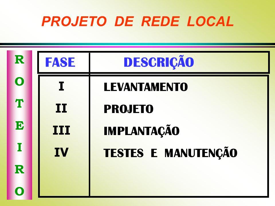 PROJETO DE REDE LOCAL FASE DESCRIÇÃO R O T I LEVANTAMENTO E II PROJETO