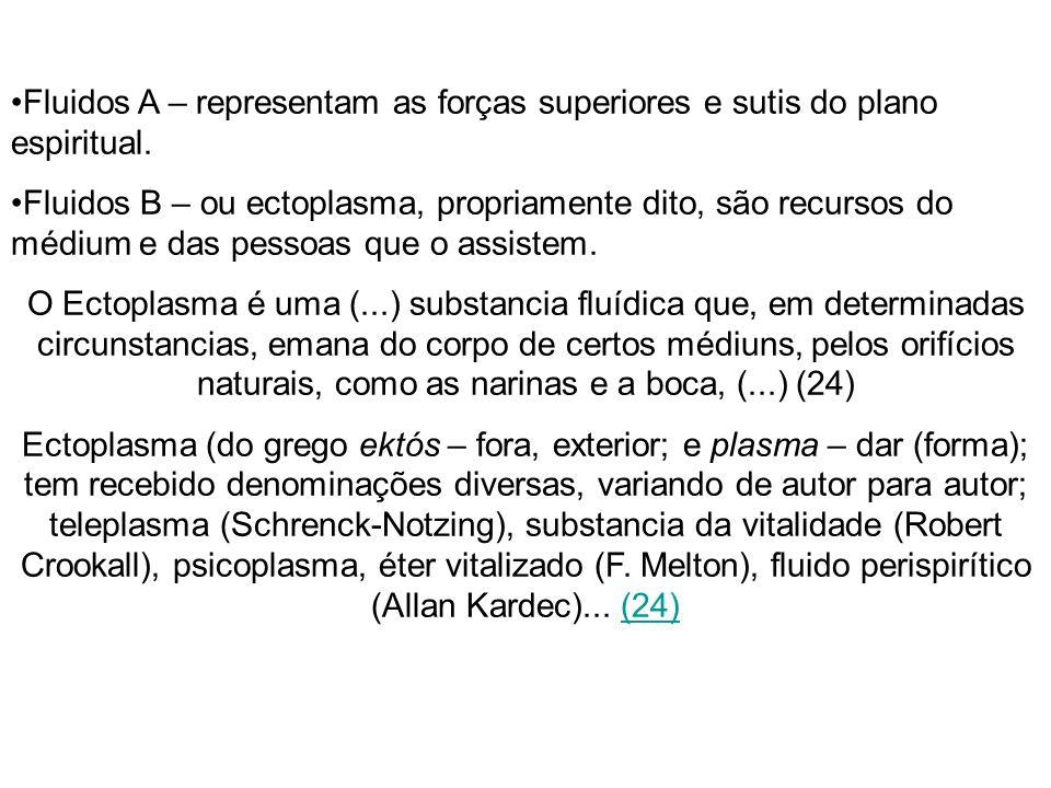 Fluidos A – representam as forças superiores e sutis do plano espiritual.