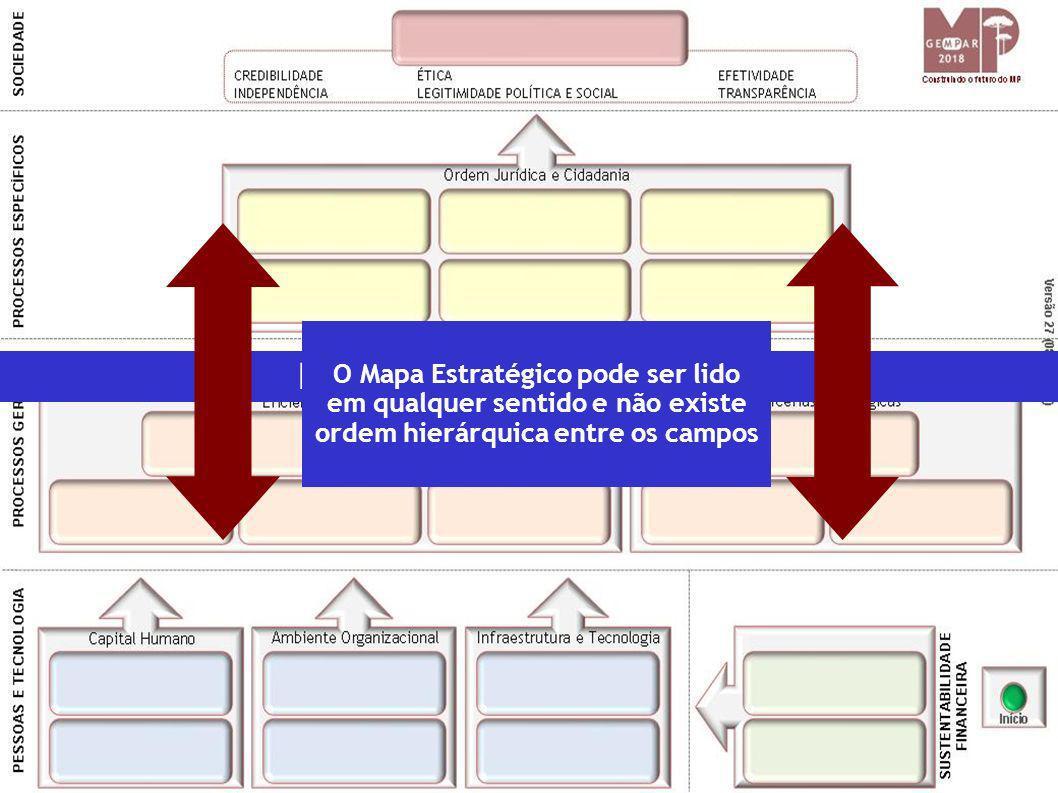 Entenda o Mapa Estratégico