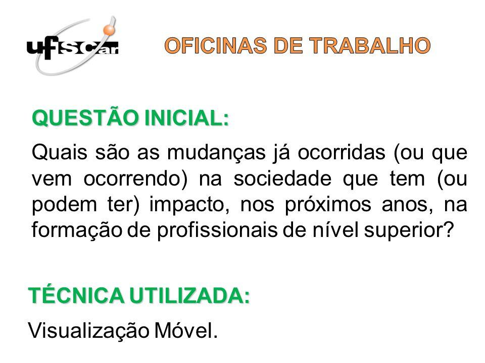 OFICINAS DE TRABALHO QUESTÃO INICIAL: