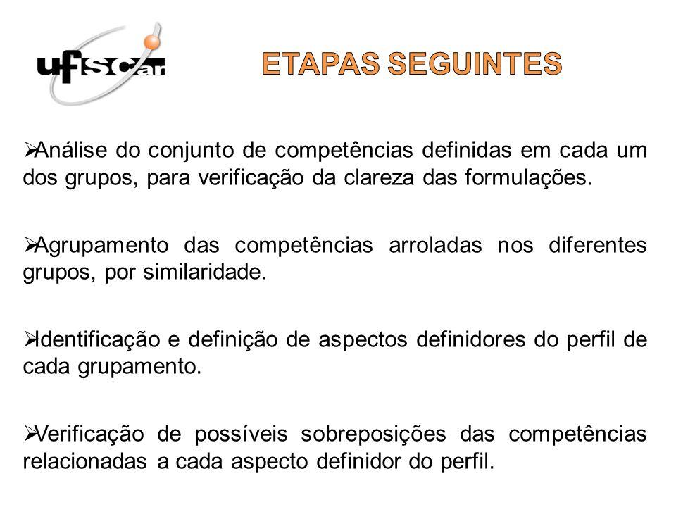 ETAPAS SEGUINTES Análise do conjunto de competências definidas em cada um dos grupos, para verificação da clareza das formulações.