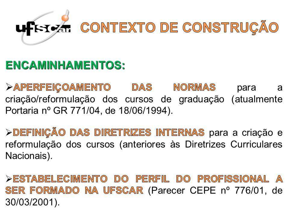 CONTEXTO DE CONSTRUÇÃO