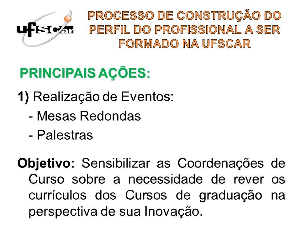 PROCESSO DE CONSTRUÇÃO DO PERFIL DO PROFISSIONAL A SER FORMADO NA UFSCAR