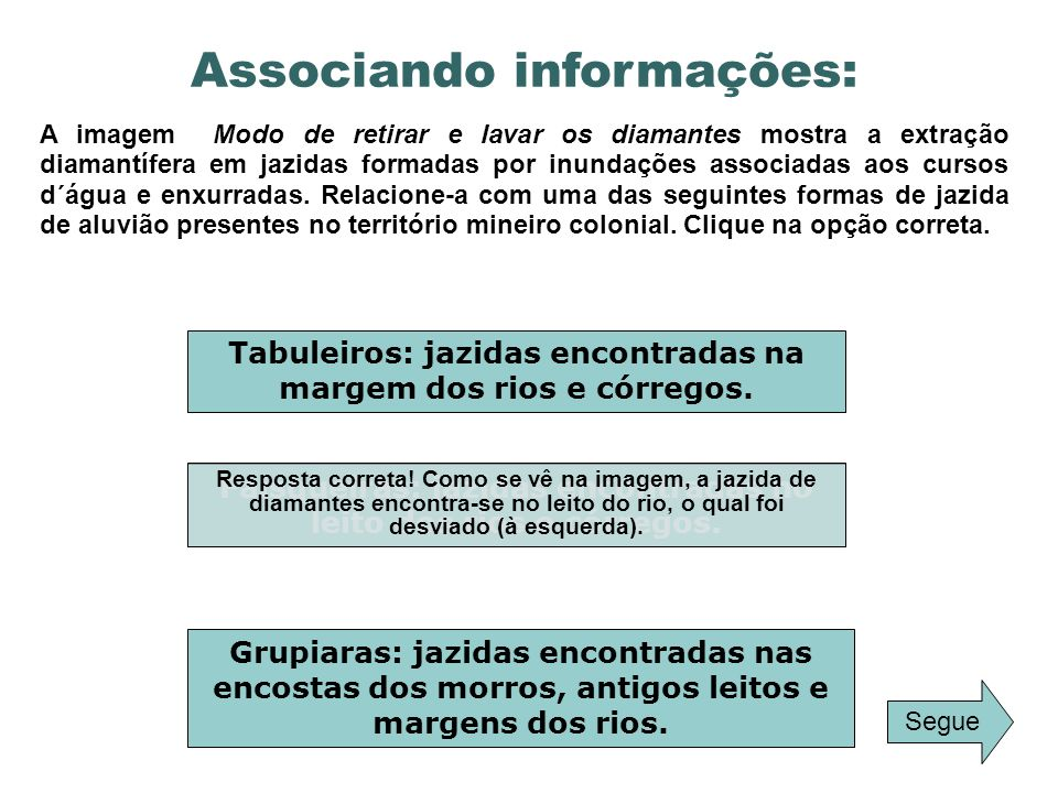 Associando informações: