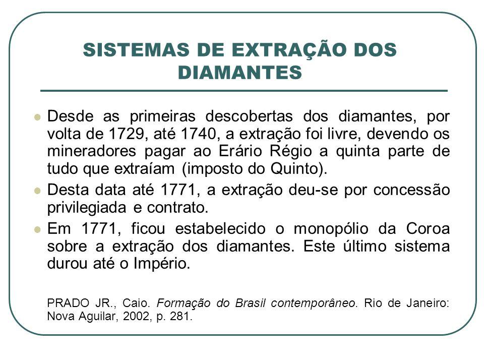 SISTEMAS DE EXTRAÇÃO DOS DIAMANTES
