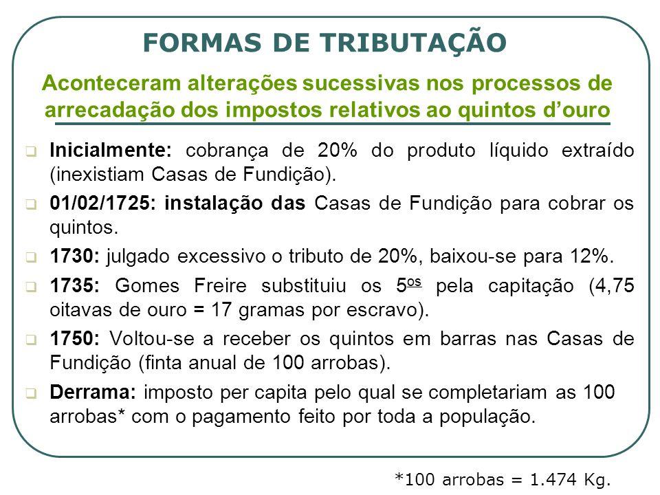 FORMAS DE TRIBUTAÇÃO Aconteceram alterações sucessivas nos processos de arrecadação dos impostos relativos ao quintos d'ouro.