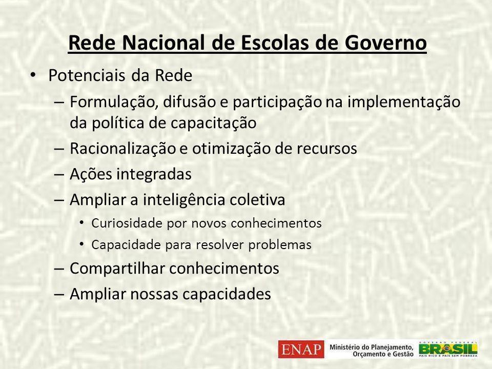 Rede Nacional de Escolas de Governo