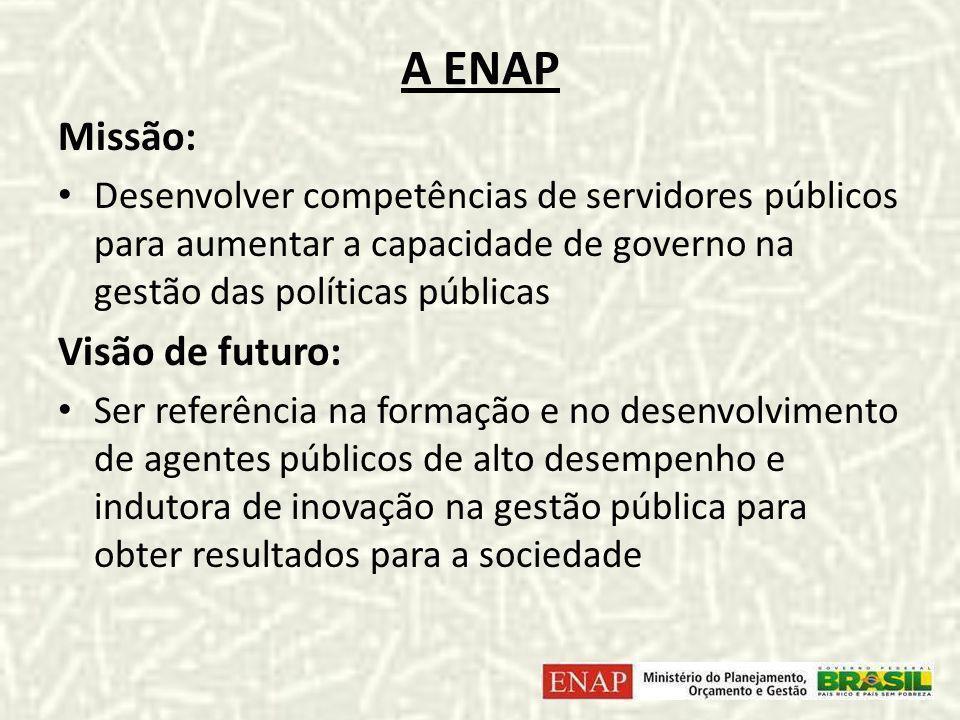 A ENAP Missão: Visão de futuro: