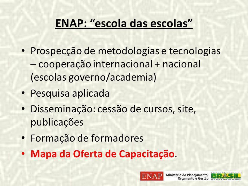 ENAP: escola das escolas