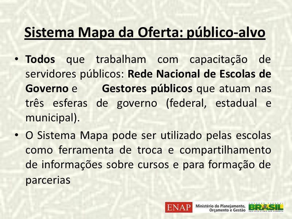 Sistema Mapa da Oferta: público-alvo