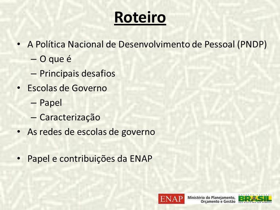 Roteiro A Política Nacional de Desenvolvimento de Pessoal (PNDP)