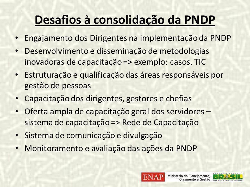 Desafios à consolidação da PNDP