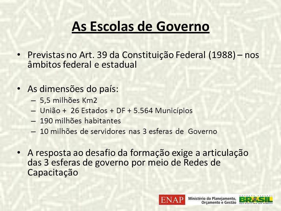 As Escolas de Governo Previstas no Art. 39 da Constituição Federal (1988) – nos âmbitos federal e estadual.