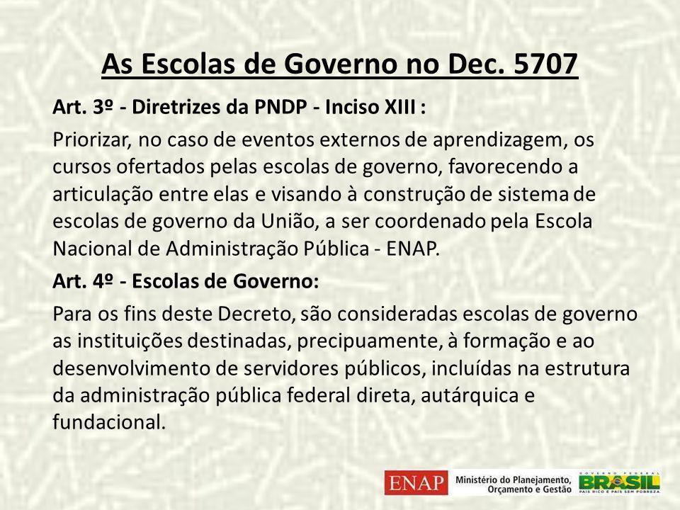 As Escolas de Governo no Dec. 5707