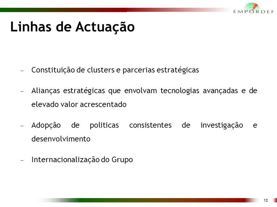 Linhas de Actuação Constituição de clusters e parcerias estratégicas