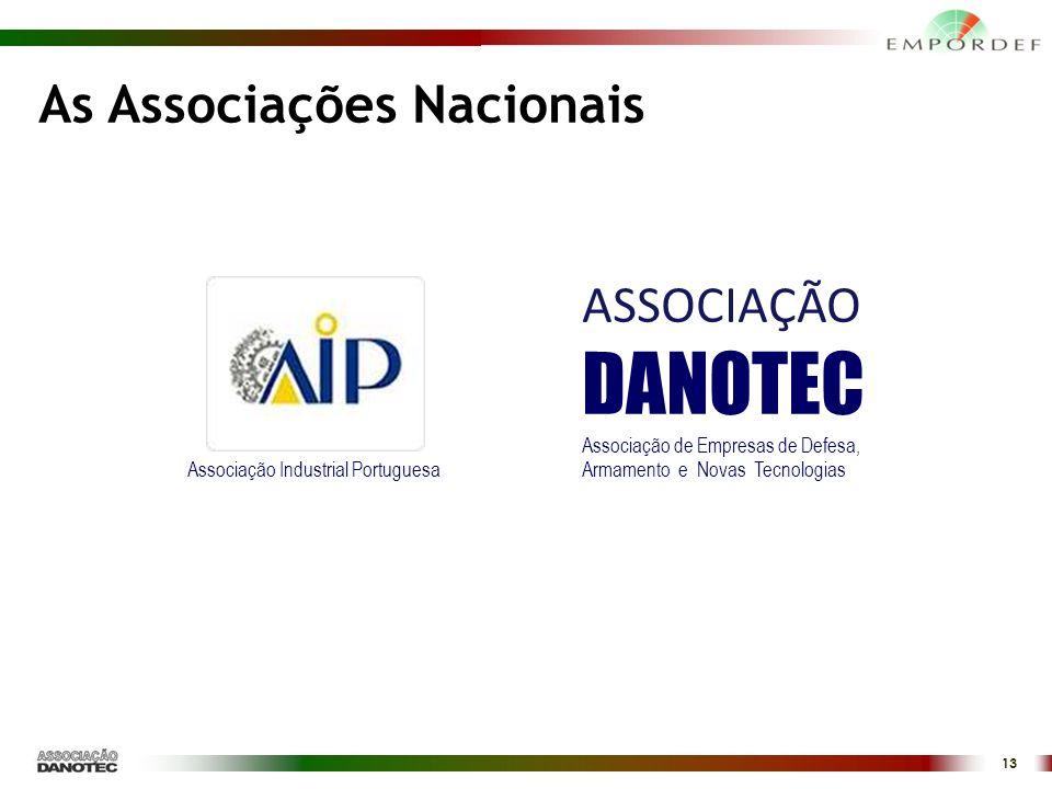 DANOTEC As Associações Nacionais ASSOCIAÇÃO