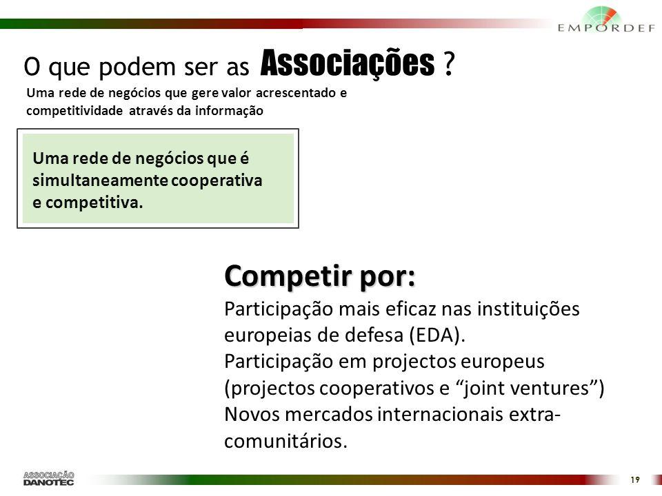 Competir por: O que podem ser as Associações