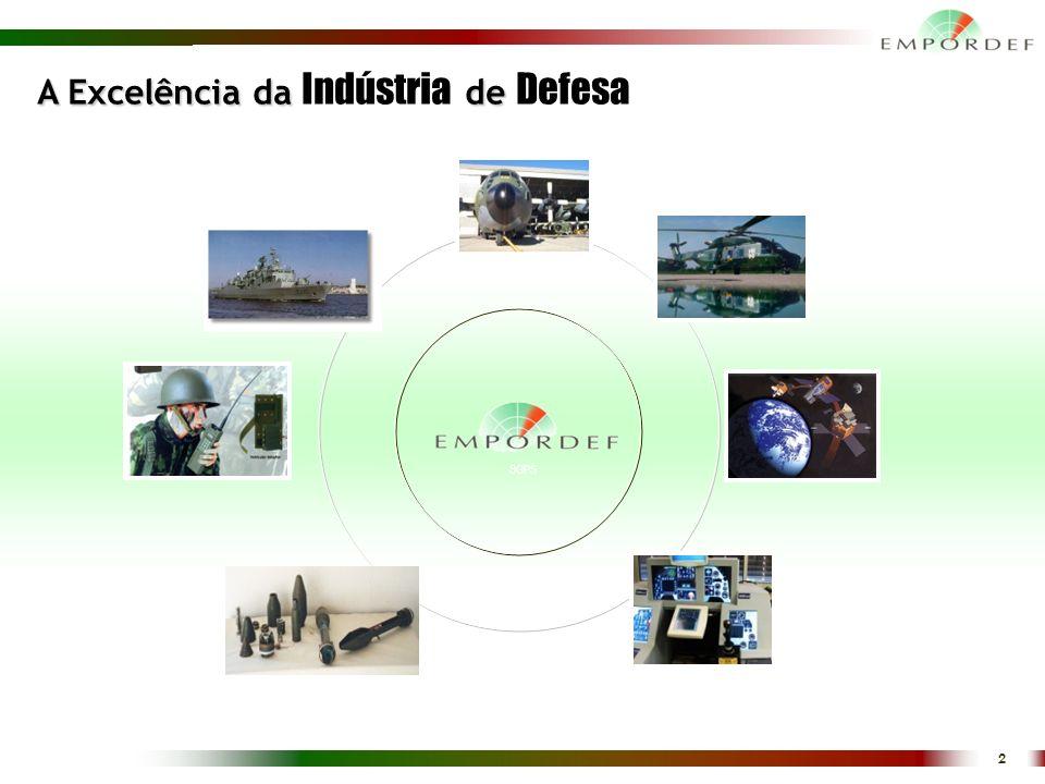 A Excelência da Indústria de Defesa