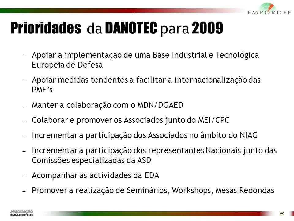 Prioridades da DANOTEC para 2009